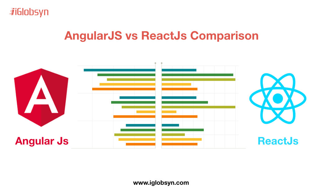 AngularJS vs ReactJS Comparison: Which is Best for Web or App Project?